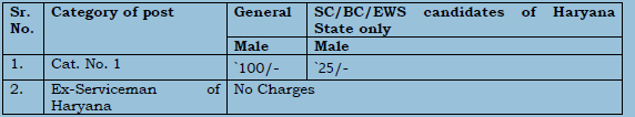 HSSC Constable Police Recruitment Application Fees